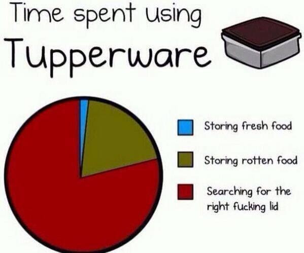 Funny Memes - science of tupperware