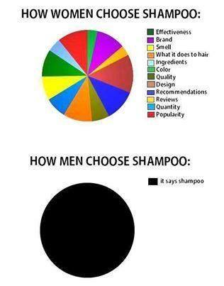 Funny Memes - how we choose shampoo