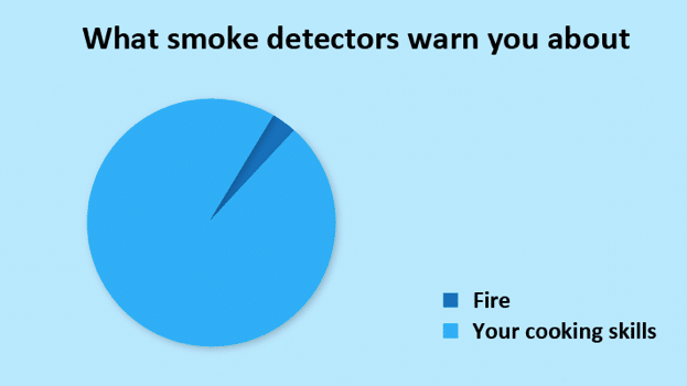 Funny Memes - smoke detectors